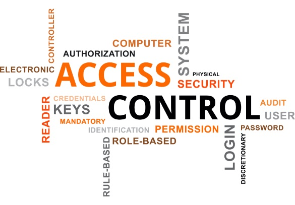 Access Control Words